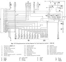 wiring diagram range rover p38 on wiring download wirning diagrams
