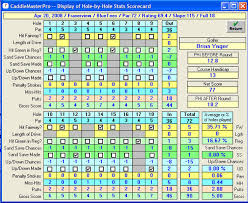 Golf Stat Tracker Spreadsheet Golf Gift Caddiemasterpro