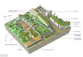 except integrated sustainability urban design u0026 planning