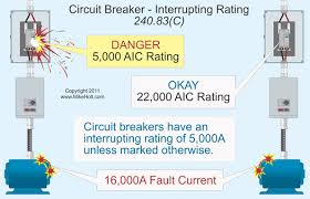 Ground Wire Size Table by Nec Rules On Overcurrent Protection For Equipment And Conductors