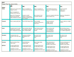 monthly content action plan template 46 12 free social media