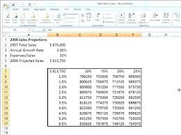 one way data table excel create data table in excel create a data table in excel click on