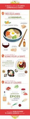 a la cuisine les 25 meilleures idées de la catégorie la cuisine sur