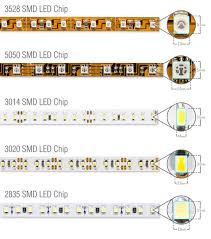 super bright smd 5050 rgb led strip lights what is the difference between 3528 leds and 5050 leds smd 5050 smd