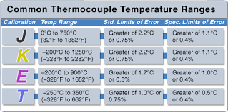 k type thermocouple table thermocouple home page