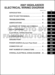 toc 2007 toyota tundra wiring diagram wiring diagram