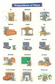 535 best english speaking images on pinterest english lessons