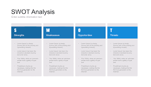 swot analysis template google docs free download now