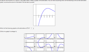for the function f x shown in the graph below sk chegg com