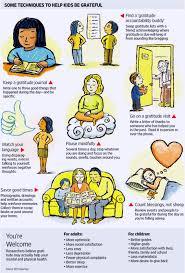 thanksgiving thankfulness giving and gratitude lesson plan ideas