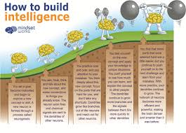 the year of the growth mindset u2013 robert blair primary and