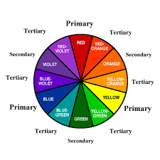 What Colors Make Yellow Elements And Principles Of Design Design Elements And Color Wheels