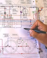 bureau etude technique nos compétences bureau d etudes techniques durand