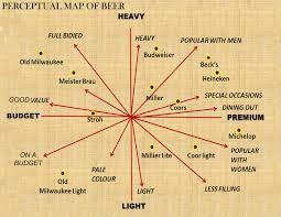 Beer Map Electronic Advertising Assignment Pusparani Manickam U0026 Devi Rajoo