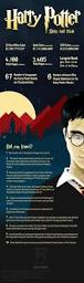 quote death harry potter 2578 best potter world images on pinterest board books and cool