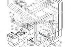1998 yamaha golf cart wiring diagram 4k wallpapers