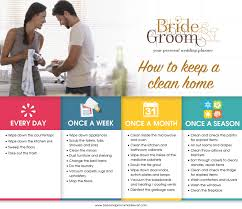 How To Keep A Clean House Setting Up Your First House For Newlyweds Bride And Groom