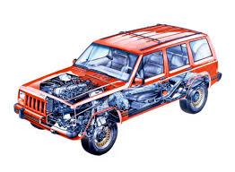 jeep cherokee toy jeep cherokee specs 1984 1985 1986 1987 1988 1989 1990 1991