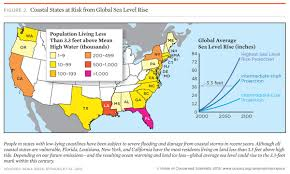 causes of sea level rise what the science tells us 2013 union