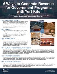6 Ways To Find More Generate Revenue For Government Programs With Yurt Kits