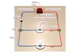 series and parallel circuits lessons tes teach
