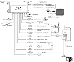 commando car alarm wiring diagram toyota new vehicle at