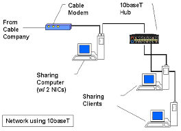 lan wiring diagram lan wiring diagrams instruction