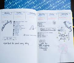 Bullet Journaling by Bullet Journaling In A Nutshell What Is It How Do You Start