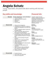 Food Industry Resume Examples by Resume Examples Basic Resume Examples Basic Resume Outline Sample