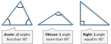 all worksheets acute obtuse and right triangles worksheets