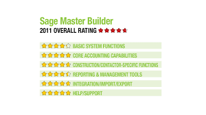 sage master builder cpa practice advisor