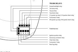 2000 jaguar xj8 trunk fuse box diagram jaguar wiring diagrams