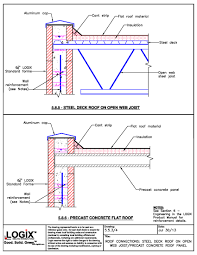 Concrete Takeoff Spreadsheet The Comprehensive Technical Library For Logix Insulated Concrete Forms