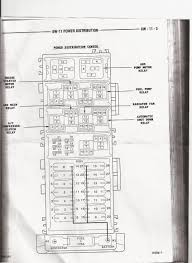 1998 jeep cherokee fuse box diagram wiring diagram and fuse box
