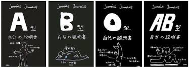 Types Meaning The Importance Of Blood Type In Japanese Culture Japan Today