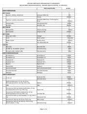 Salep Rivanol asam salisilat sulfur salep 2 4 24 pot betamethason 01 neomycin