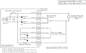 crane 44000 electric actuators crane chempharma u0026 energy