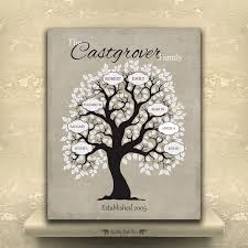 tin anniversary gifts 10 year anniversary personalized family tree ten year
