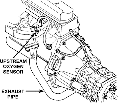 2001 ford f150 oxygen sensor location oxygen sensor location autocodes com