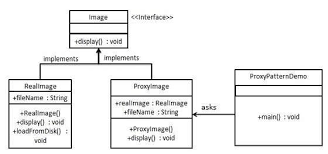 builder pattern in java 8 design pattern quick guide