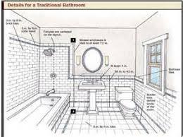 bathroom design template bathroom design cliparts alluring bathroom design template home