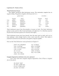 Intensive And Reflexive Pronouns Worksheet Capitulum Ix Pastor Et Oves Third Declension