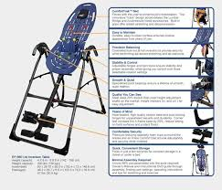 inversion table how to use aibi teeter hang ups ep560 inversion table aibi