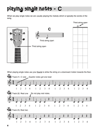 Three Blind Mice Notes For Keyboard Children U0027s Ukulele Method Ebook Online Audio Mel Bay