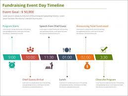 9 event timeline templates u2013 free sample example format