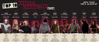 infographic top 10 darkest characters in film movie mezzanine