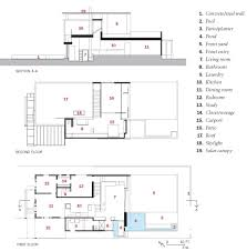 house plans green solaripedia green architecture building projects in green