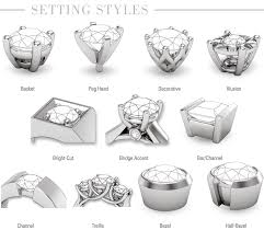 wedding ring types got questions about wedding rings we ve got answers