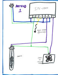 power strip suggestions page 2 reef2reef saltwater and reef
