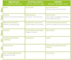 menu planning what cooks